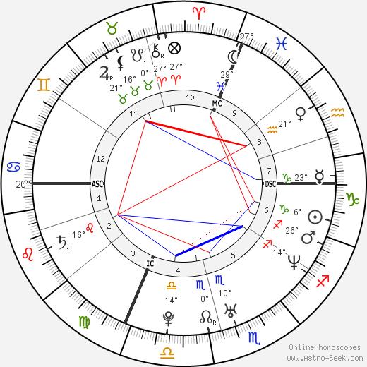 Annalisa Minetti birth chart, biography, wikipedia 2020, 2021