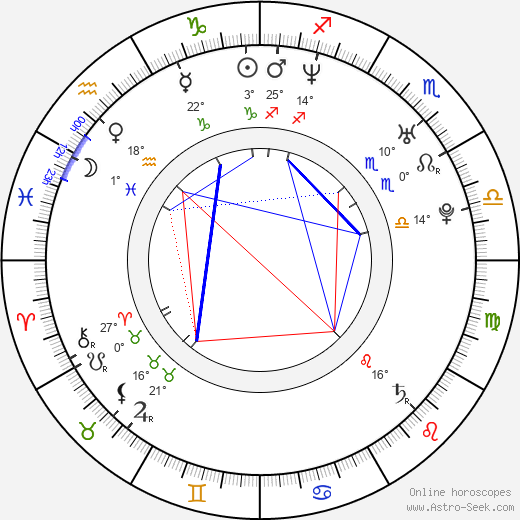 Armin van Buuren birth chart, biography, wikipedia 2017, 2018
