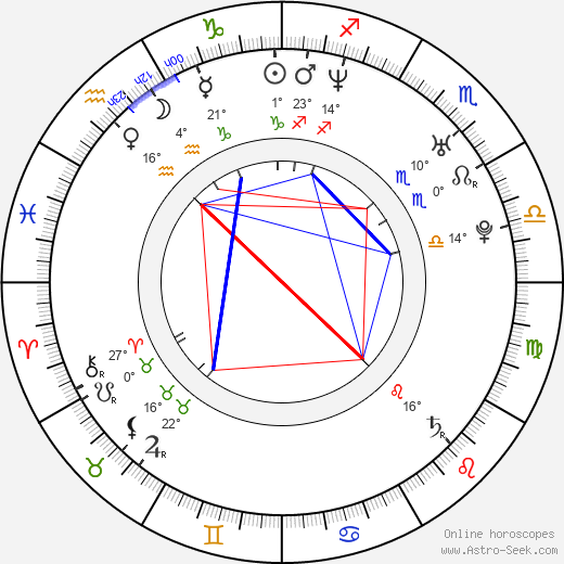 Bill Thompson birth chart, biography, wikipedia 2020, 2021