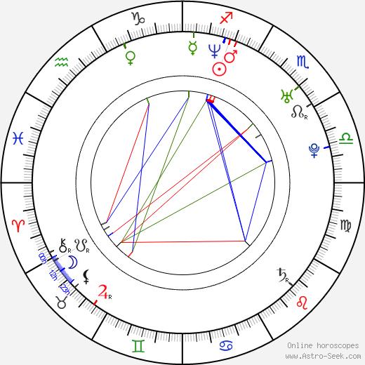 Byron Kelleher birth chart, Byron Kelleher astro natal horoscope, astrology