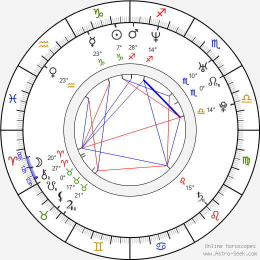 Clara Khoury birth chart, biography, wikipedia 2019, 2020