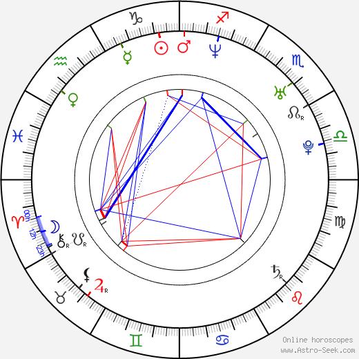 Clara Khoury день рождения гороскоп, Clara Khoury Натальная карта онлайн