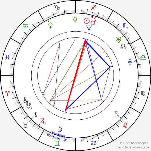 Colleen Haskell день рождения гороскоп, Colleen Haskell Натальная карта онлайн