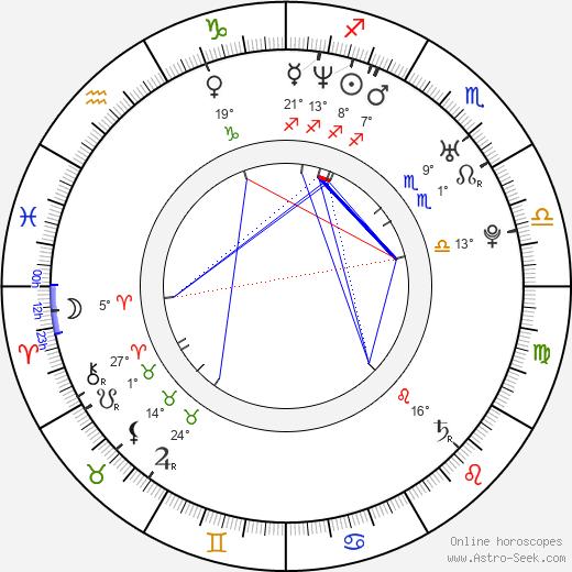 Dean O'Gorman birth chart, biography, wikipedia 2020, 2021