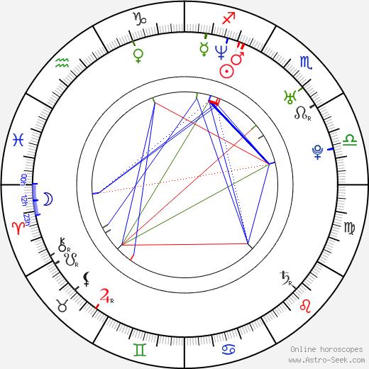 Dean O'Gorman birth chart, Dean O'Gorman astro natal horoscope, astrology