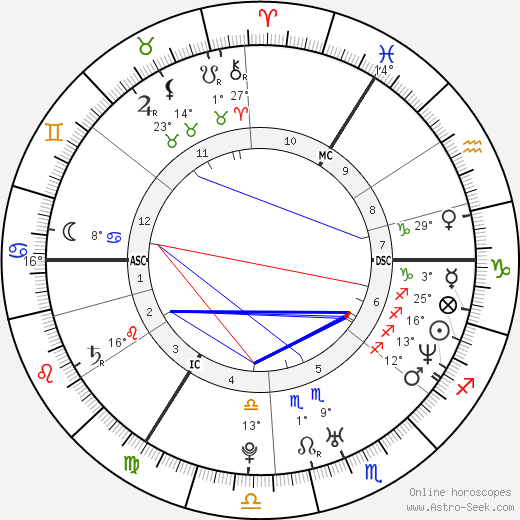 Dominic Monaghan birth chart, biography, wikipedia 2017, 2018