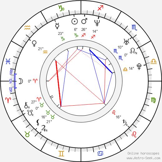 Fernando Pisani birth chart, biography, wikipedia 2019, 2020