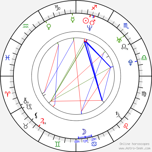 Jarvis W. George birth chart, Jarvis W. George astro natal horoscope, astrology