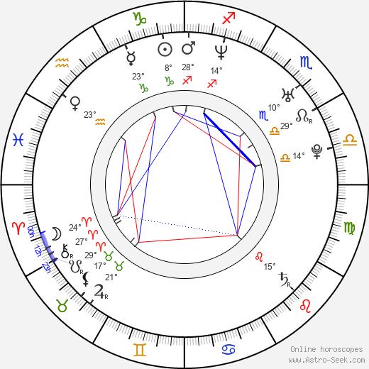 Jason-Shane Scott birth chart, biography, wikipedia 2019, 2020