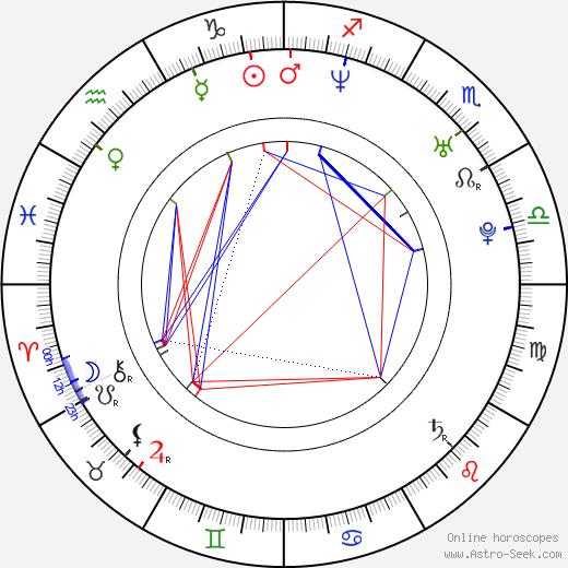 Jason-Shane Scott astro natal birth chart, Jason-Shane Scott horoscope, astrology