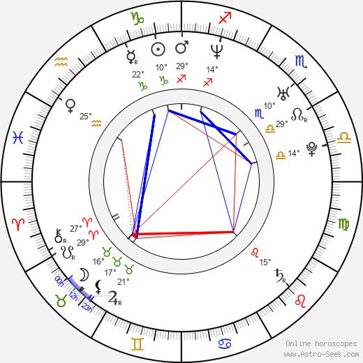 Jennifer Hill birth chart, biography, wikipedia 2020, 2021