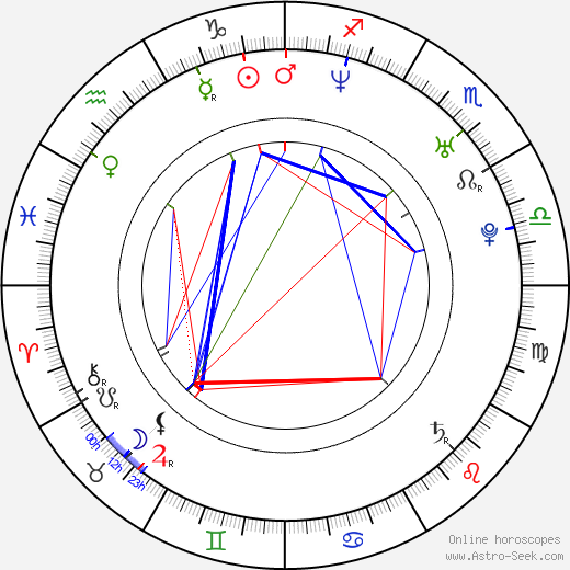 Jennifer Hill birth chart, Jennifer Hill astro natal horoscope, astrology