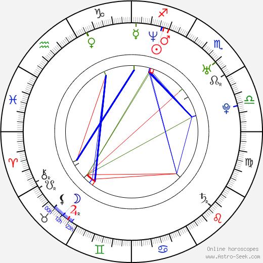 Jerald Garner birth chart, Jerald Garner astro natal horoscope, astrology