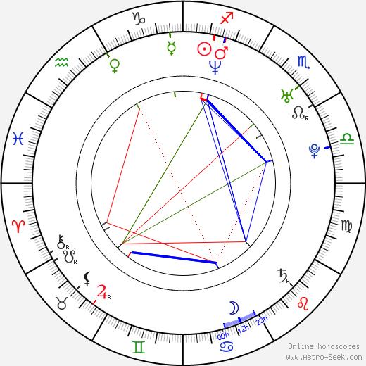 Kevin Daniels astro natal birth chart, Kevin Daniels horoscope, astrology
