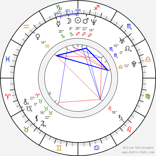 Kevin O'Donnell birth chart, biography, wikipedia 2019, 2020