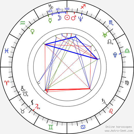 Kevin O'Donnell astro natal birth chart, Kevin O'Donnell horoscope, astrology