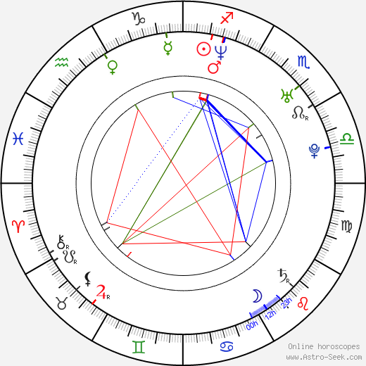 Kuniva Kuniva birth chart, Kuniva Kuniva astro natal horoscope, astrology