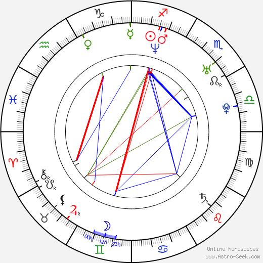 Lindsay Price astro natal birth chart, Lindsay Price horoscope, astrology