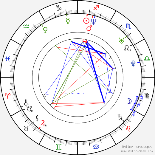 Maloy Lozanes astro natal birth chart, Maloy Lozanes horoscope, astrology