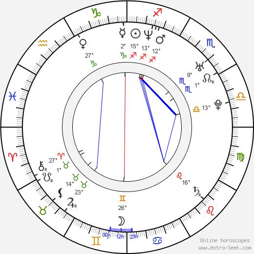 Mark Duplass birth chart, biography, wikipedia 2019, 2020