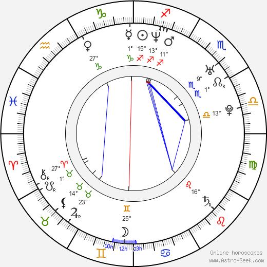Martina Klein birth chart, biography, wikipedia 2020, 2021