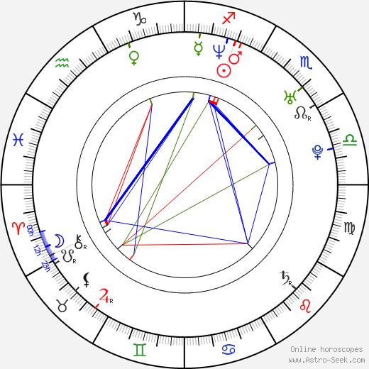 Masafumi Gotō birth chart, Masafumi Gotō astro natal horoscope, astrology