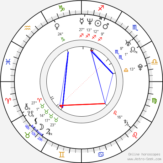 Miriam Kruishoop birth chart, biography, wikipedia 2019, 2020