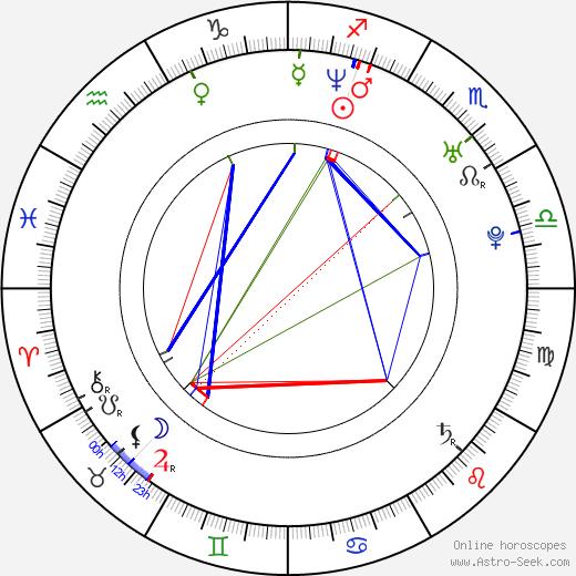 Miriam Kruishoop astro natal birth chart, Miriam Kruishoop horoscope, astrology