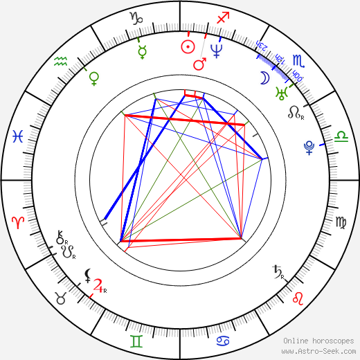 Monika Haasová astro natal birth chart, Monika Haasová horoscope, astrology