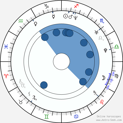 Paavo Arhinmäki wikipedia, horoscope, astrology, instagram