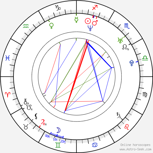 Паоло Менегуцци Paolo Meneguzzi день рождения гороскоп, Paolo Meneguzzi Натальная карта онлайн