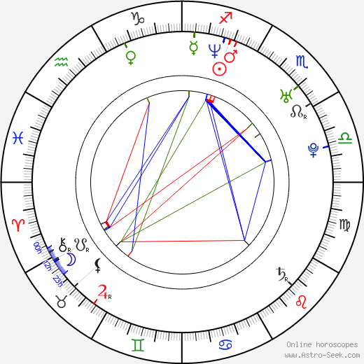 Richard Cawthorne birth chart, Richard Cawthorne astro natal horoscope, astrology
