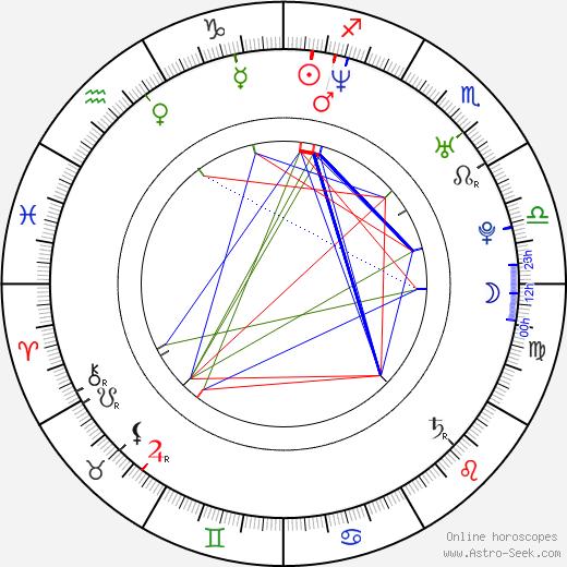 Sean Wei Mah день рождения гороскоп, Sean Wei Mah Натальная карта онлайн