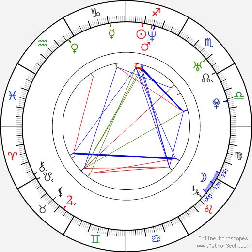 Shakina Shergold birth chart, Shakina Shergold astro natal horoscope, astrology