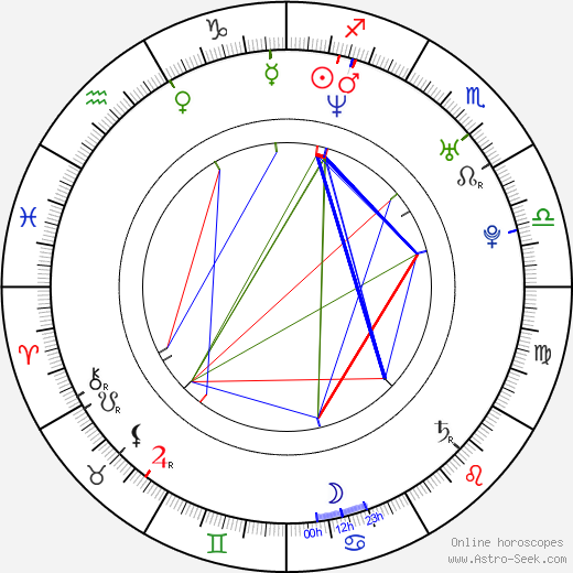 Soo-bin Bae astro natal birth chart, Soo-bin Bae horoscope, astrology