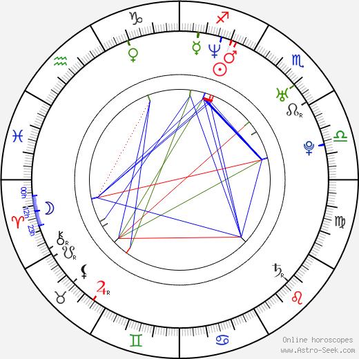 Steffen Simestad birth chart, Steffen Simestad astro natal horoscope, astrology