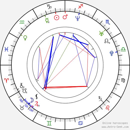 Стив Байерс Steve Byers день рождения гороскоп, Steve Byers Натальная карта онлайн