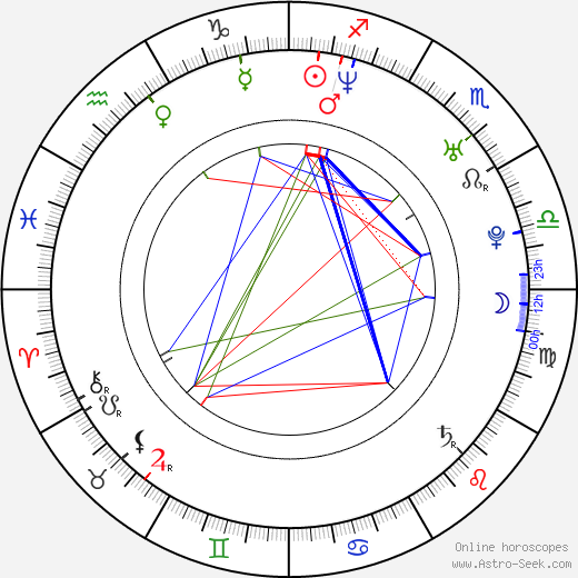 Tammy Blanchard birth chart, Tammy Blanchard astro natal horoscope, astrology