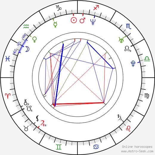 Туомас Холопайнен Tuomas Holopainen день рождения гороскоп, Tuomas Holopainen Натальная карта онлайн