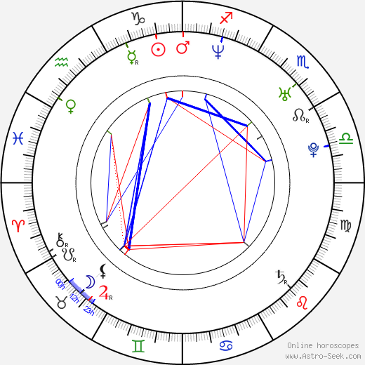 Will Dotter astro natal birth chart, Will Dotter horoscope, astrology