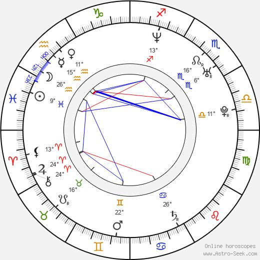 Aaron Cohen birth chart, biography, wikipedia 2020, 2021