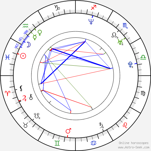 Aaron Cohen birth chart, Aaron Cohen astro natal horoscope, astrology