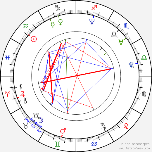 Abigail Evelyn день рождения гороскоп, Abigail Evelyn Натальная карта онлайн