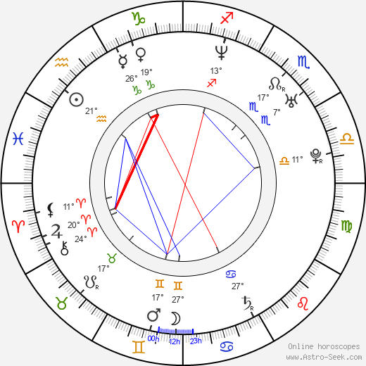 Alexandra Neldel birth chart, biography, wikipedia 2018, 2019