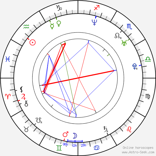 Alexandra Neldel birth chart, Alexandra Neldel astro natal horoscope, astrology