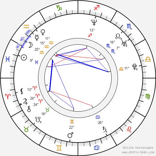 Ali Larter birth chart, biography, wikipedia 2020, 2021