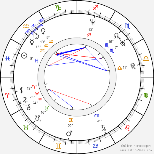Amin Matalqa birth chart, biography, wikipedia 2018, 2019