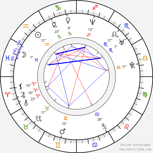 Bogdan George Apetri birth chart, biography, wikipedia 2019, 2020