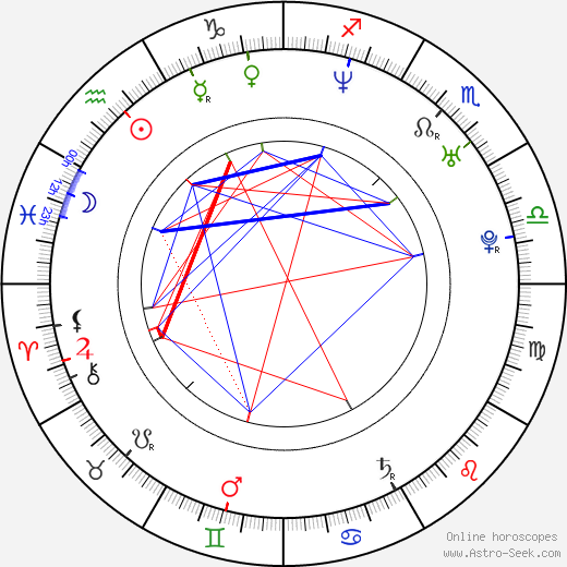Bogdan George Apetri birth chart, Bogdan George Apetri astro natal horoscope, astrology