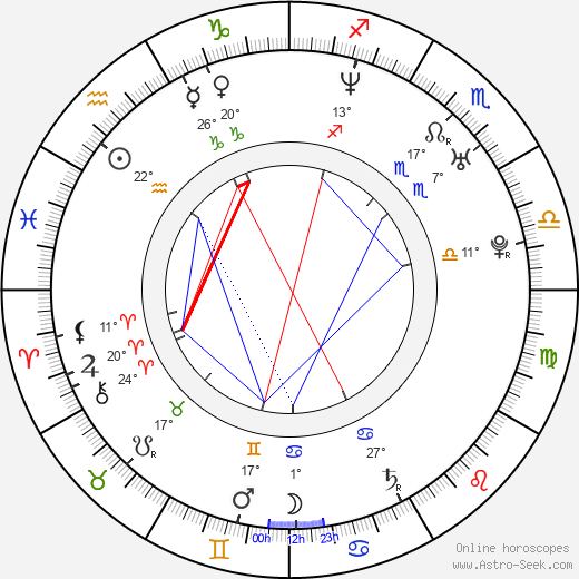Brice Beckham birth chart, biography, wikipedia 2018, 2019